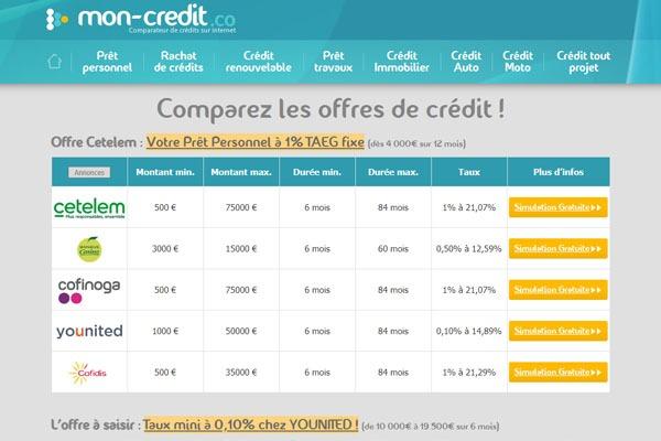 mon-credit